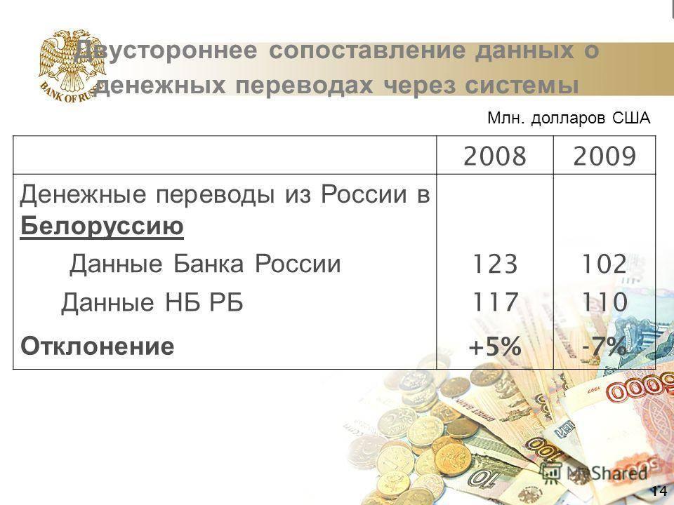 Перевод денег из россии на украину: 7 проверенных способов