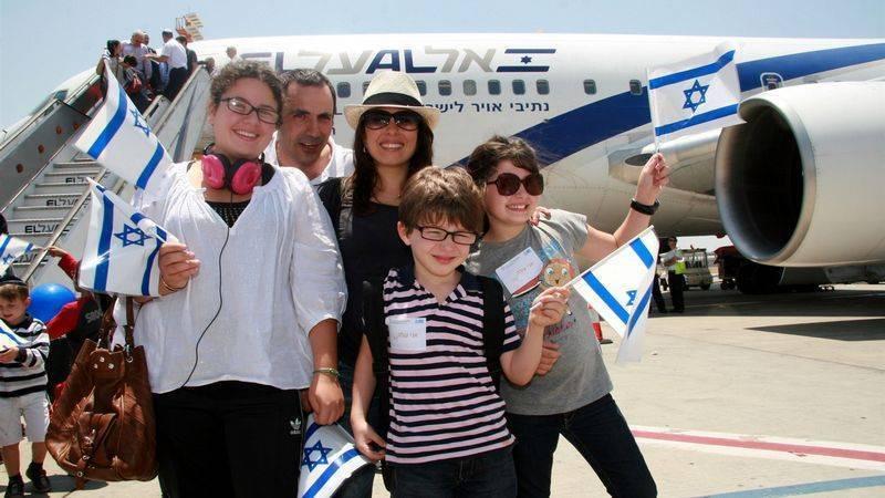 Способы и правила иммиграции в израиль в 2021 году