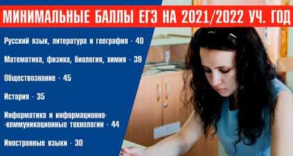 Венский технический университет: поступление, обучение, стоимость