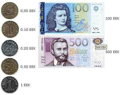 Монеты и банкноты эстонии