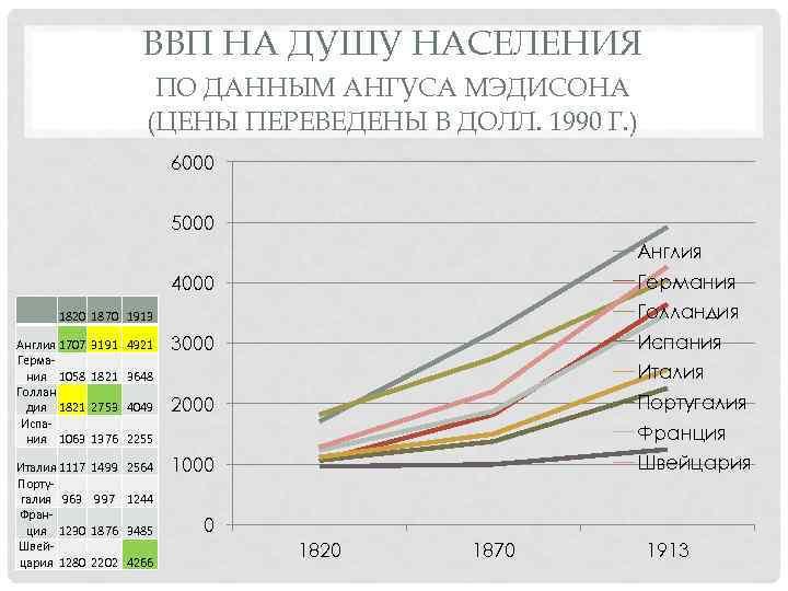 Сравнение россии и германии в таблицах: образование, налоги, цены, ввп, экономики, пенсии, площади