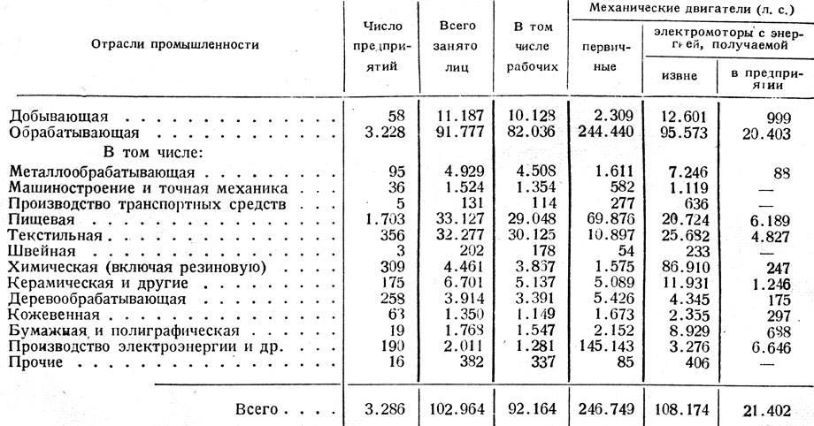 Экономика болгарии 2020-2021 в цифрах | take-profit.org