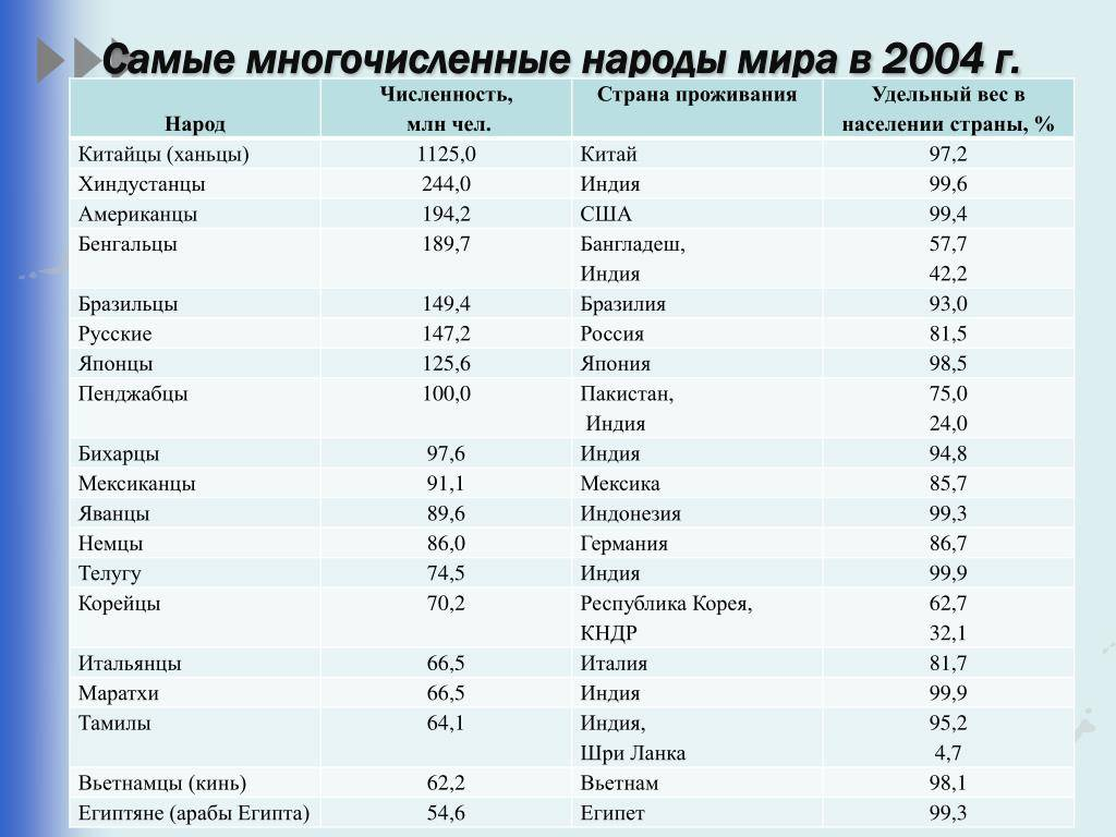 Навальный: биография, национальность, родители, семья и достижения - nacion.ru