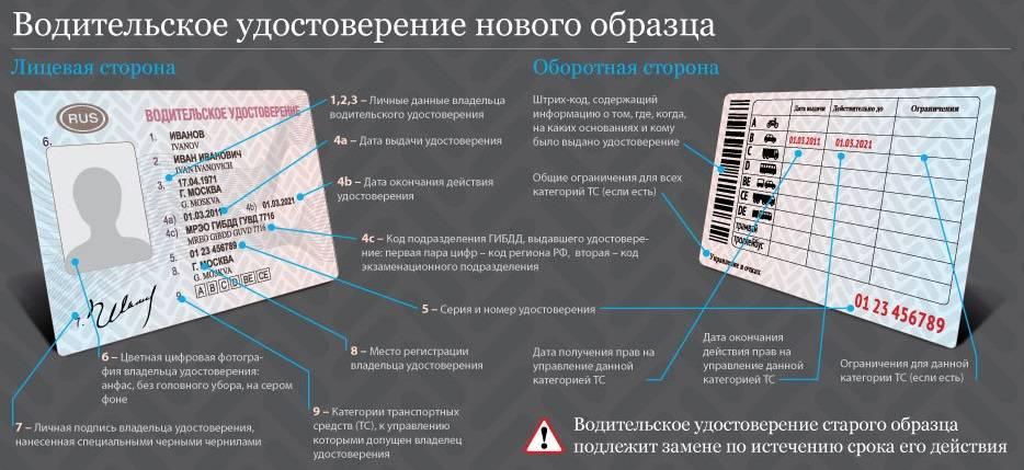 Водительские права в сша - русскоязычный висконсин. милуоки и мэдисон.