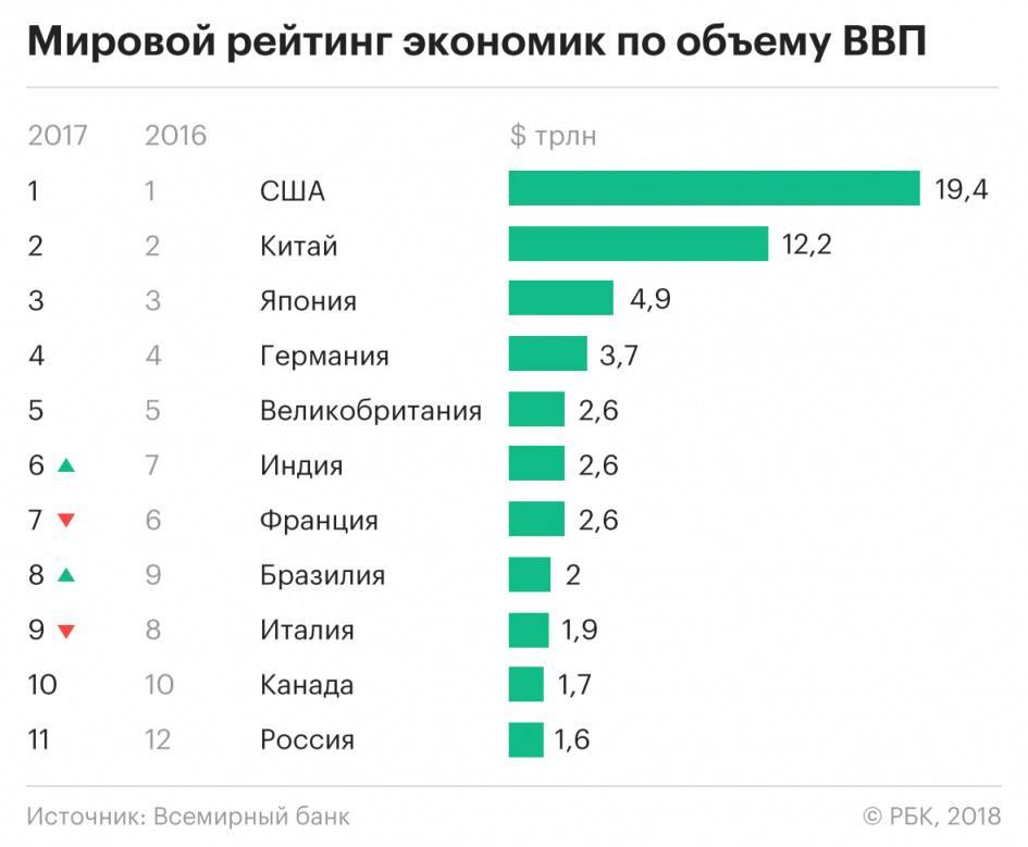 Топ-10 лучших банков россии по надежности — рейтинг 2021 года