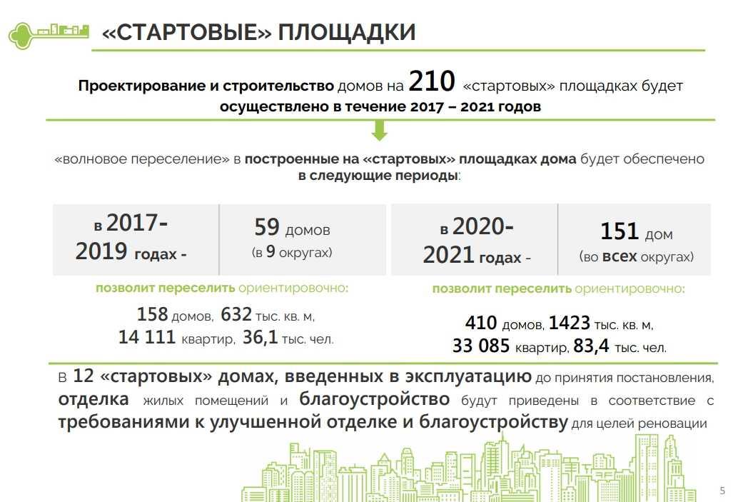 Программа переселения соотечественников в 2021 году