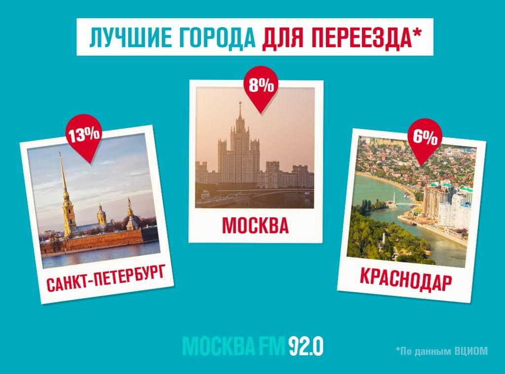 Переезд в москву | не сидится - клуб желающих переехать