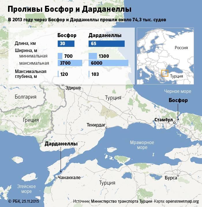 Турция-2021: обстановка в турции для туристов сегодня, стоит ли лететь, отношение к русским