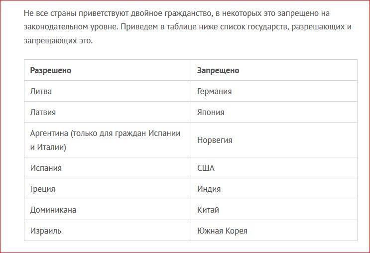 Как получить испанское гражданство россиянам и украинцам