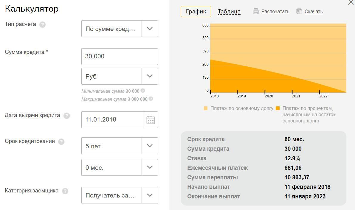 Какая минимальная и средняя зарплата в чехии?