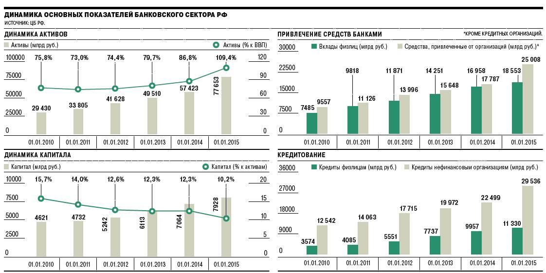 Австрийские банки: особенности и преимущества
