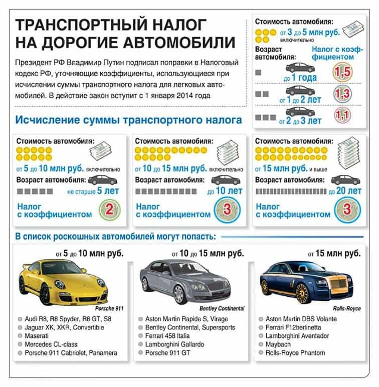 Растаможка авто из японии в россии 2021 - сколько стоит, как купить и пригнать машину, калькулятор