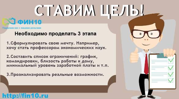 Как приехать на работу в польшу, пошаговая инструкция