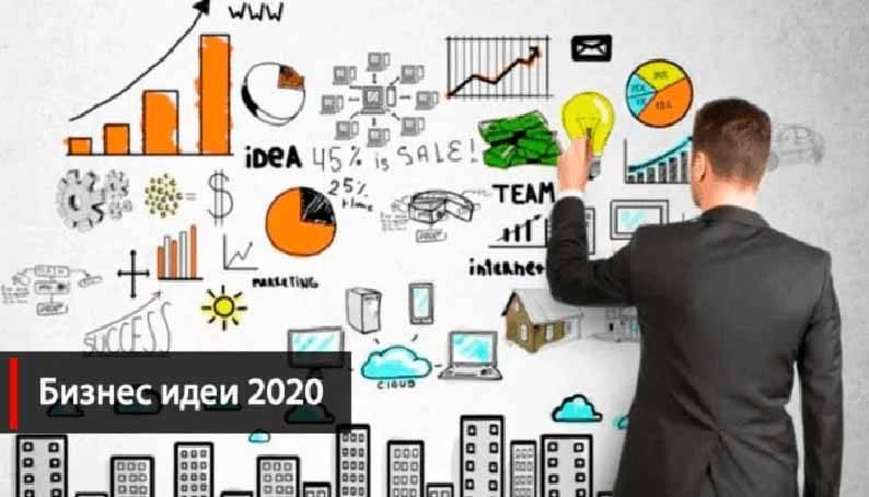 Бизнес-идеи из европы и америки: бизнес, которого еще нет в россии. топ лучших идей бизнеса из америки (сша)