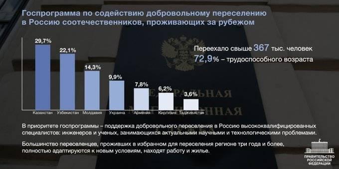 Репатриация - общая информация - польша в казахстане - веб-сайт gov.pl