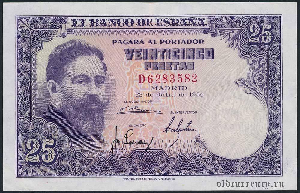 Испанские банкноты: переход от песетов к евро