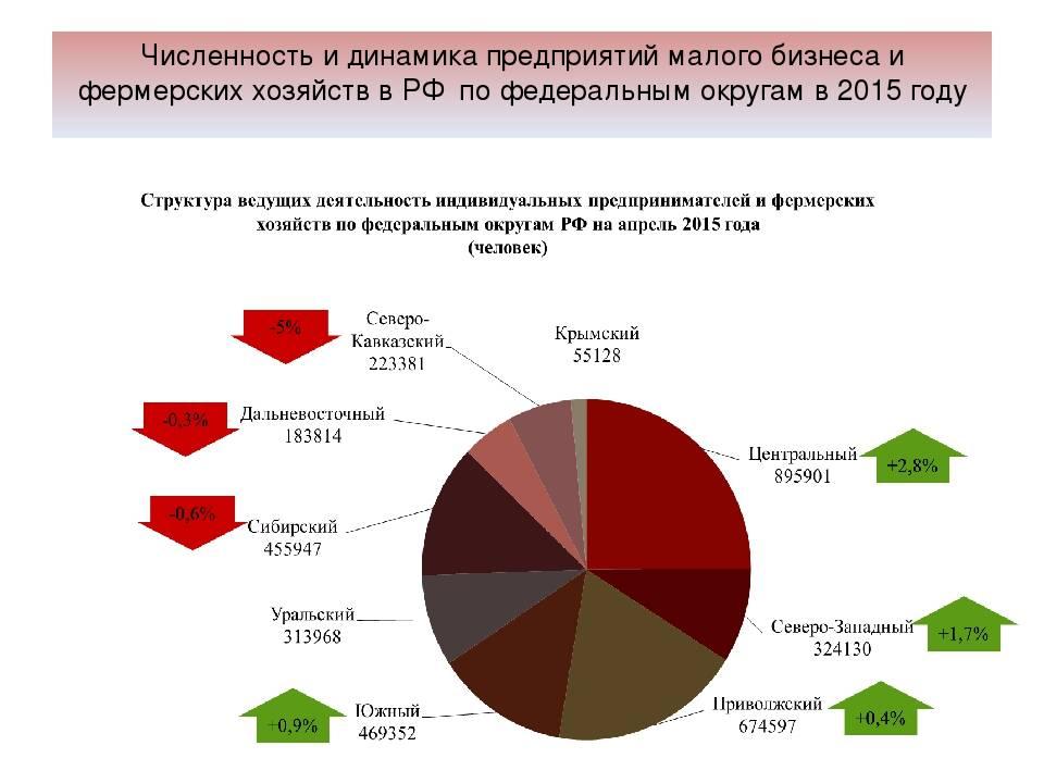 Особенности ведения малого бизнеса в Польше