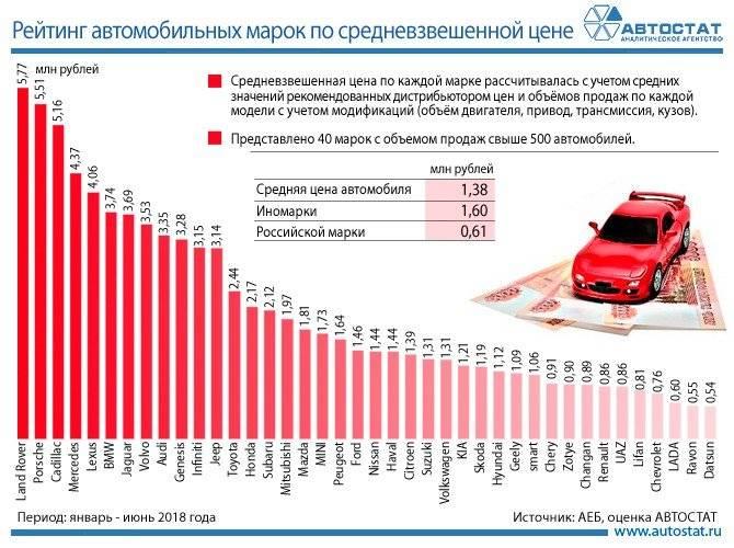 Аренда авто в турции — цены, документы, страховки, все что нужно знать о прокате машины в турции