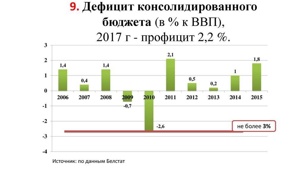 Что представляет собой экономика эстонии