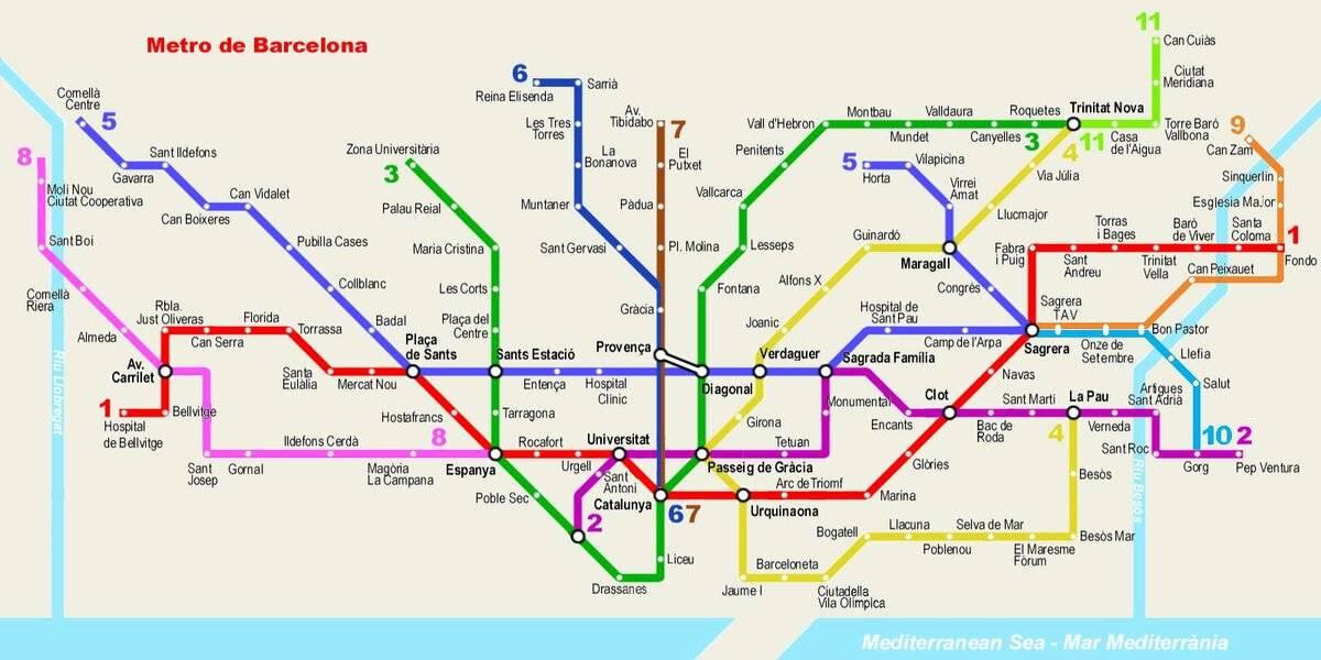 Метро в Барселоне – информация для туриста