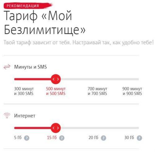 Что выбрать: сравниваем тарифы словацких мобильных операторов — barikada
