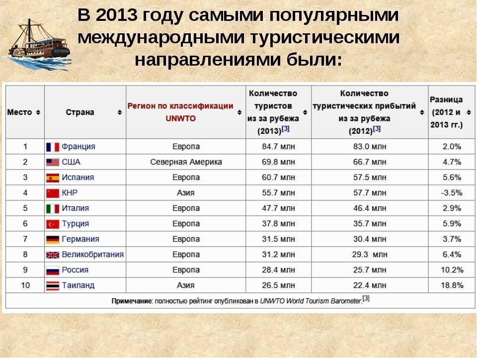Образование в турции: высшее, среднее, дошкольное | turk.estate