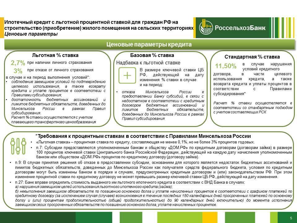 Кредиты на жилье беларусбанк: как получить на строительство, покупку и вторичное