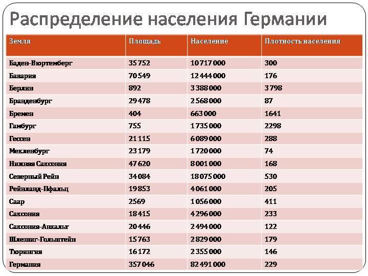 Семь самых красивых этносов в россии, представительницы которых кружат голову всем мужчинам