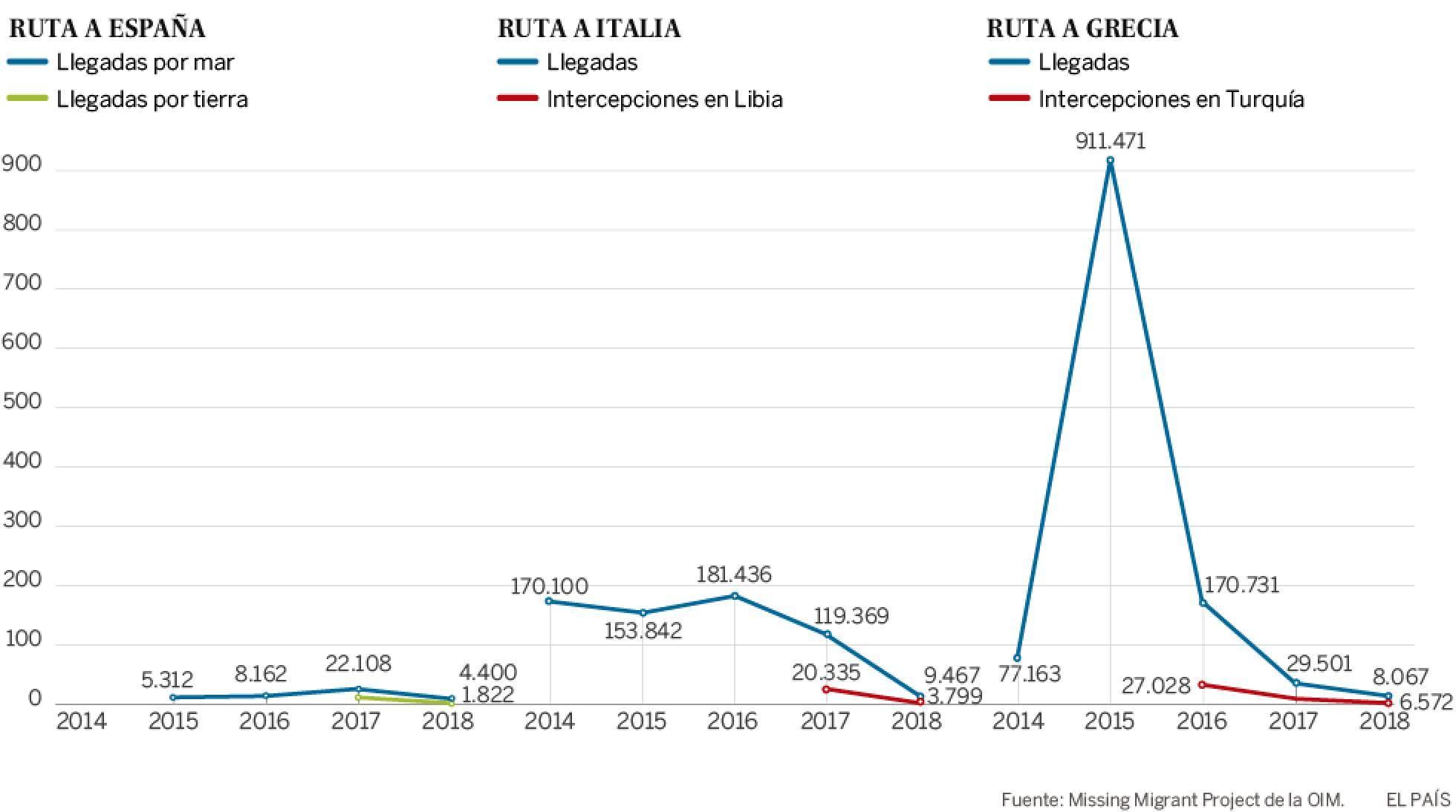 Иммиграция в италию из россии в 2020 году: способы и условия