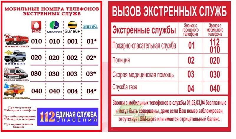 Как позвонить из россии в украину — [коды городов]