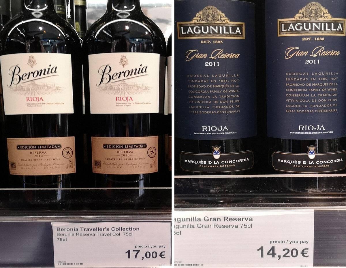 Цены в испании в 2021 году