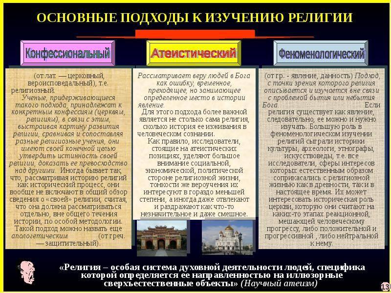 Основная религия сша. преобладающие религии в сша