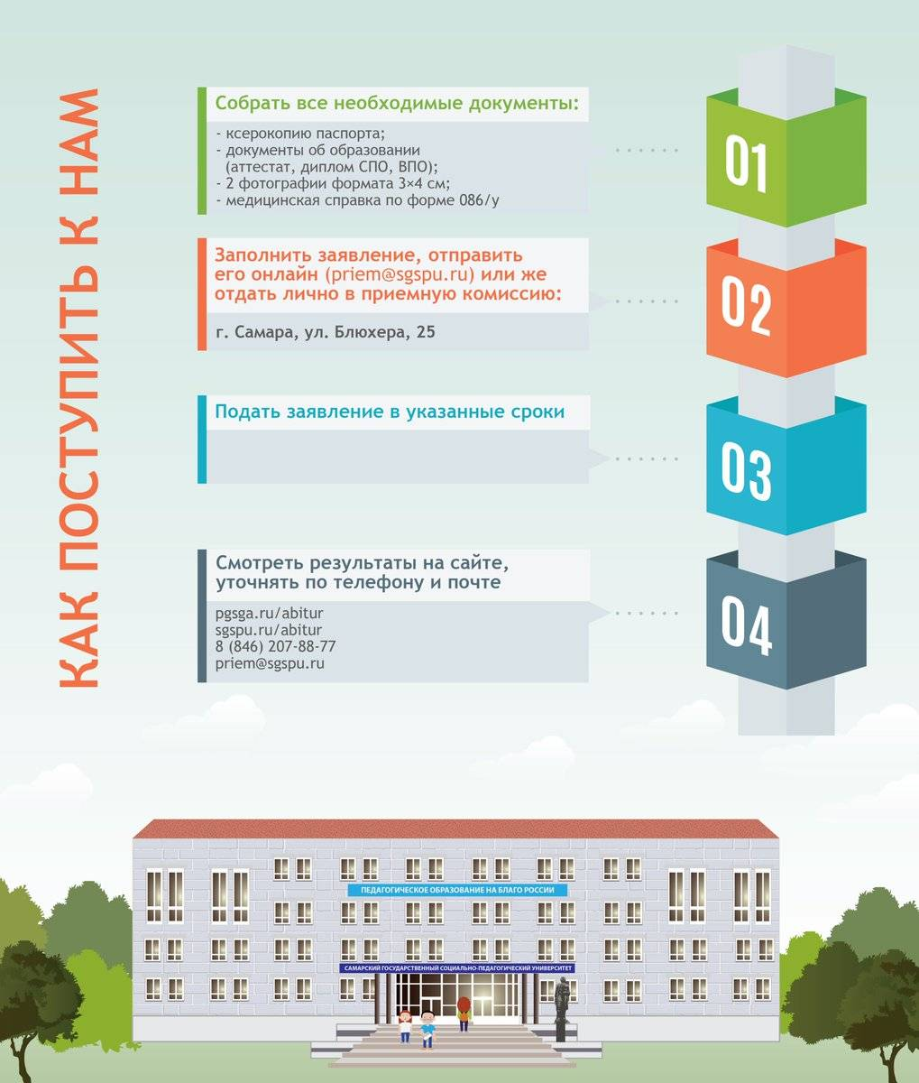Образование в финляндии в 2021 году: учеба для русских
