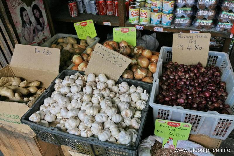 Стоимость продуктов  в китае в гуйлине в супермаркете