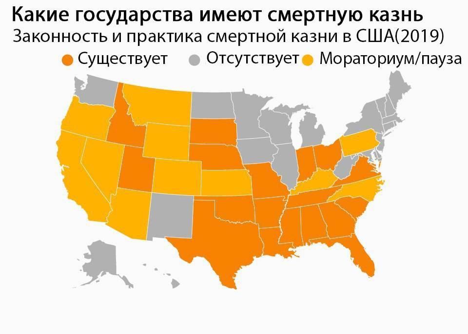 Смертная казнь в сша: какая смертная казнь и в каких штатах