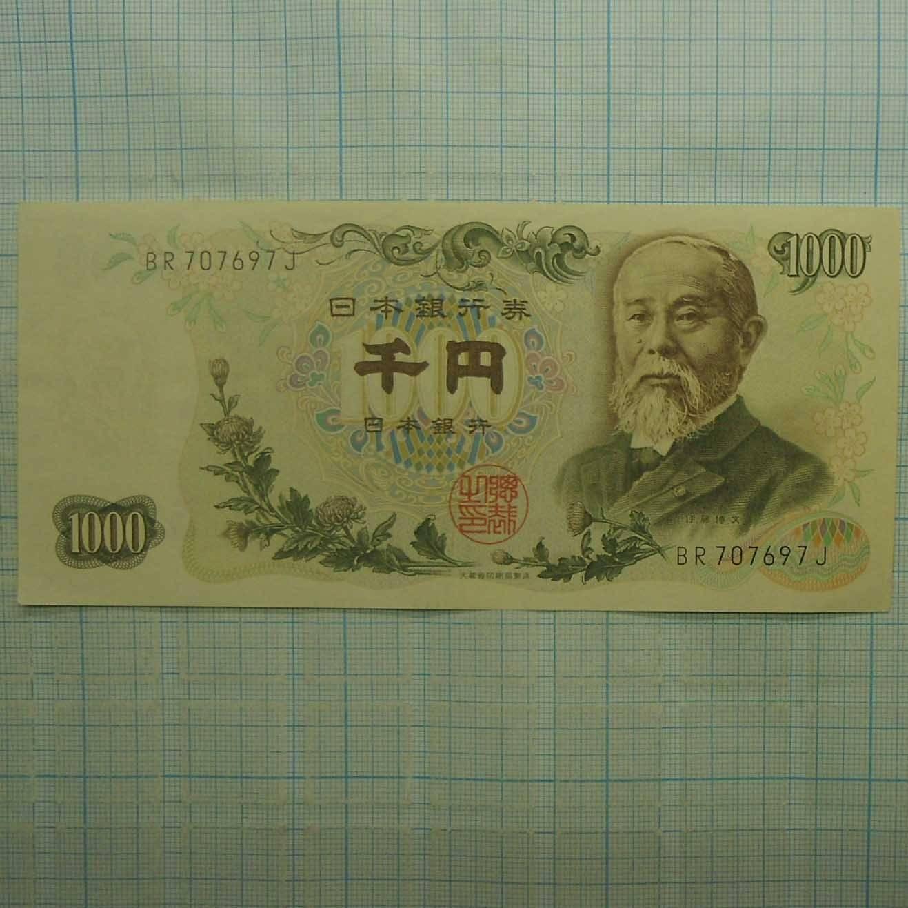 История валют. японская йена факты о jpy, японской йене