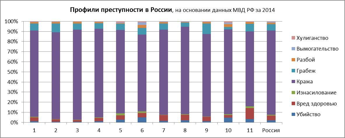 Сша находятся на пути к самому большому годовому увеличению количества убийств, когда-либо зарегистрированному [фото] / news2.ru