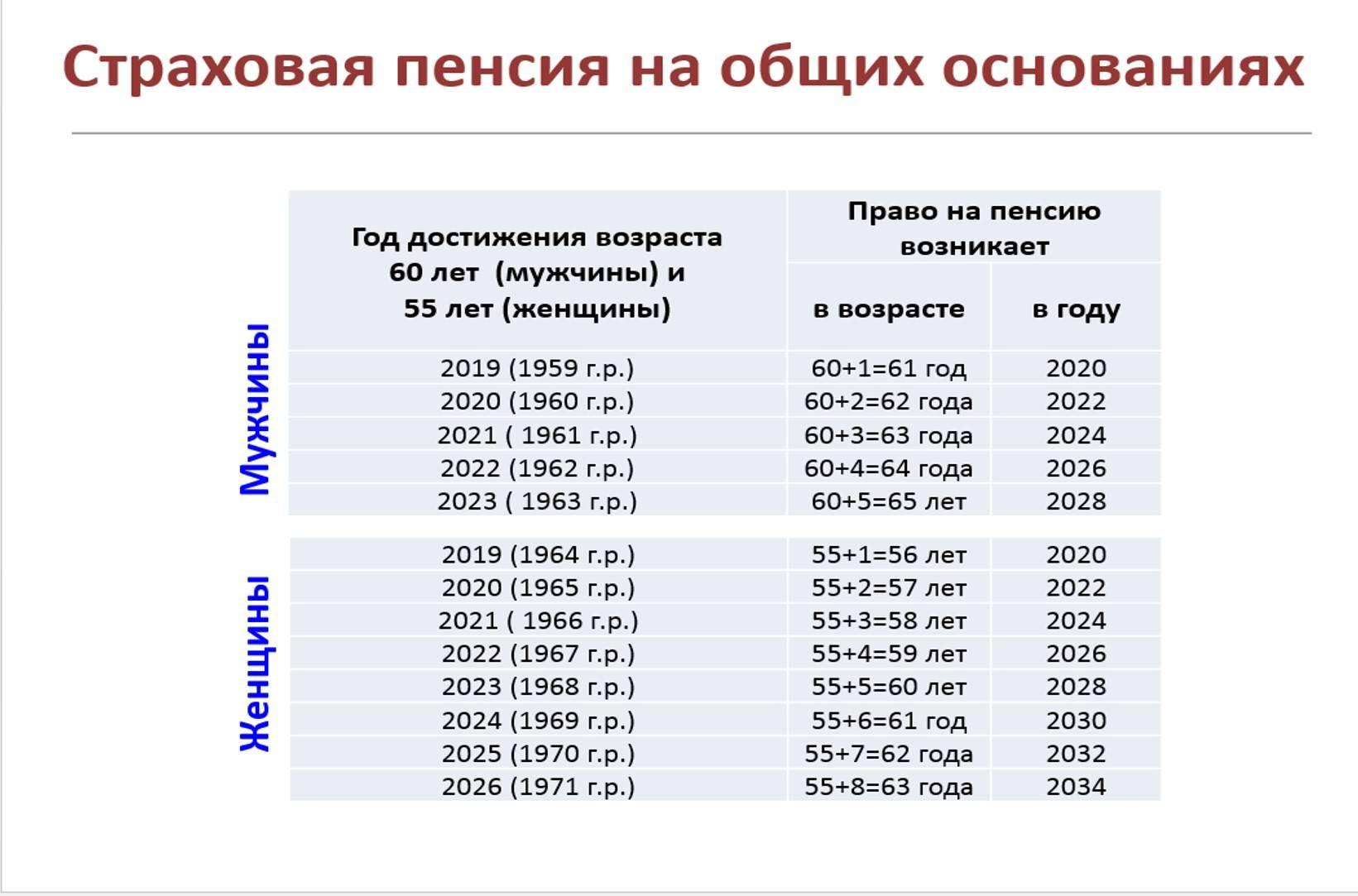 Пенсия в эстонии: есть ли шанс получить ее украинцам