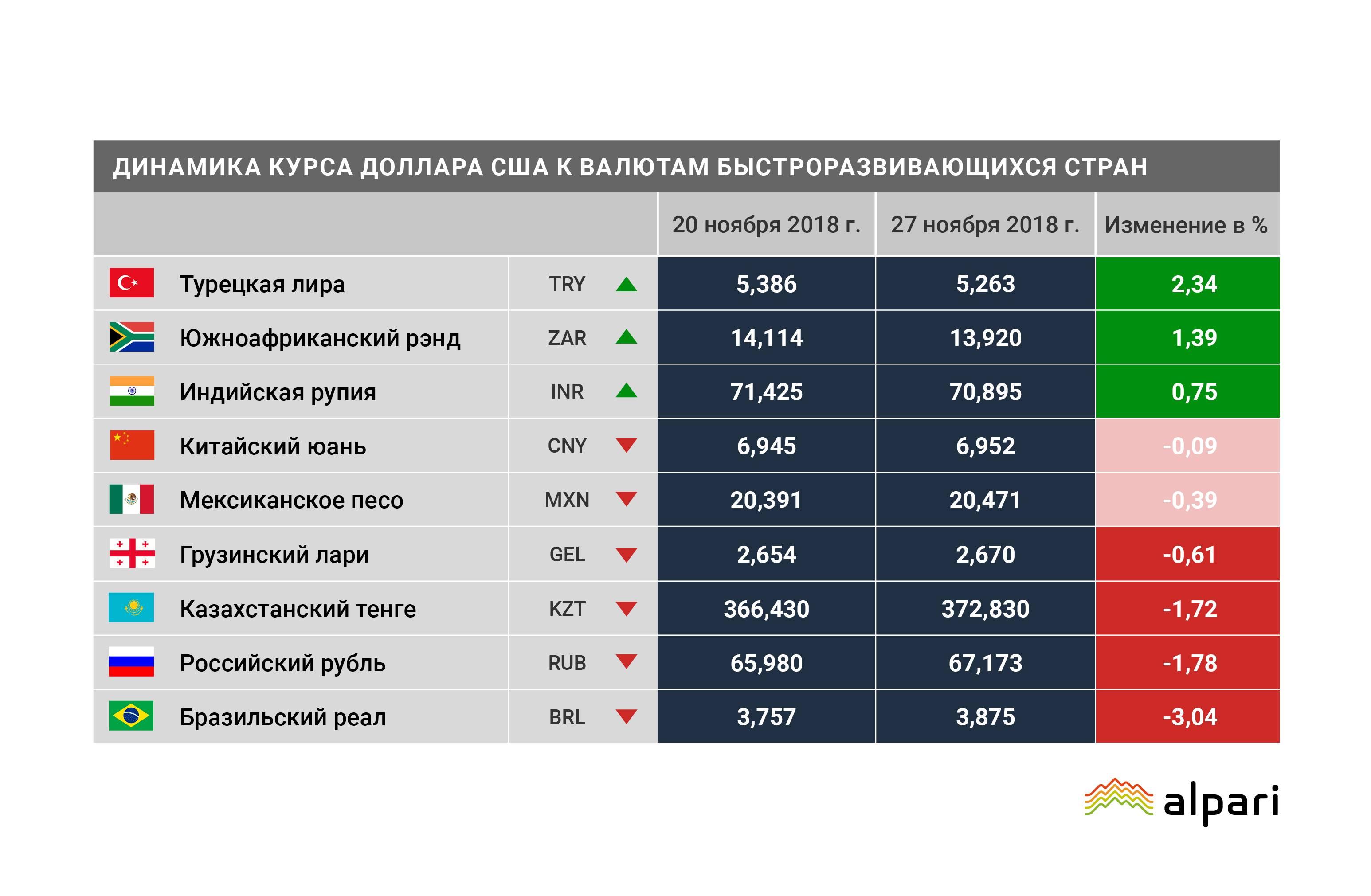 Латвия: валюта вчера и сегодня