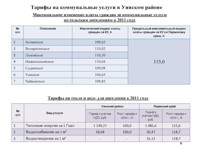Сколько нужно платить в польше за коммунальные услуги в  2021  году
