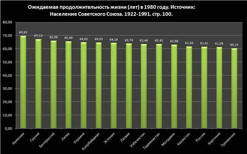Уровень жизни русских в странах прибалтики — эстонии, латвии и литве
