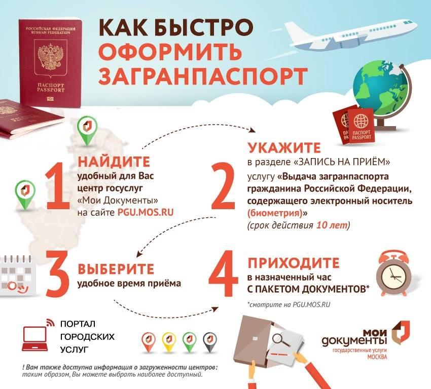 Поездка в абхазию: нужен ли загранпаспорт? — urhelp.guru