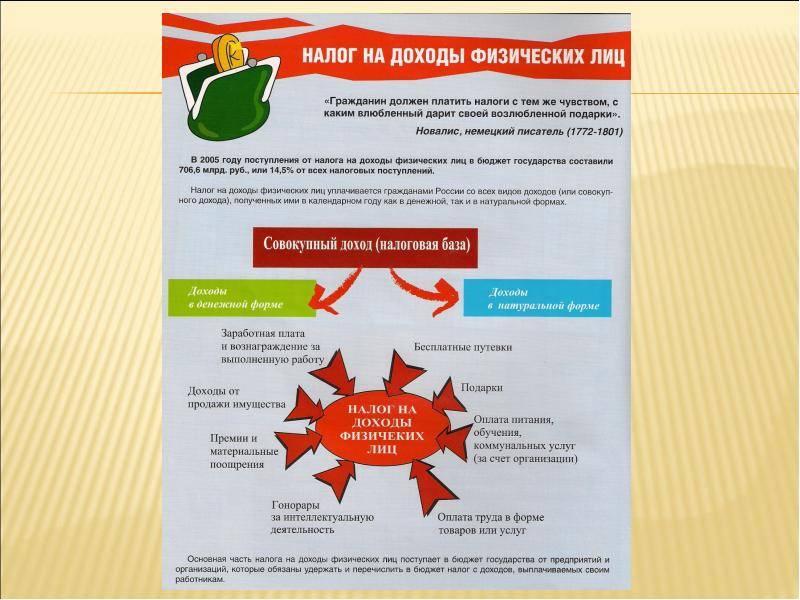 Налоги и льготы в украине, польше, литве, латвии и грузии. сравнили