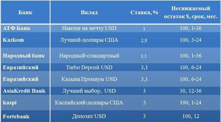 Банки эстонии в 2021 году: рейтинг, как открыть счет