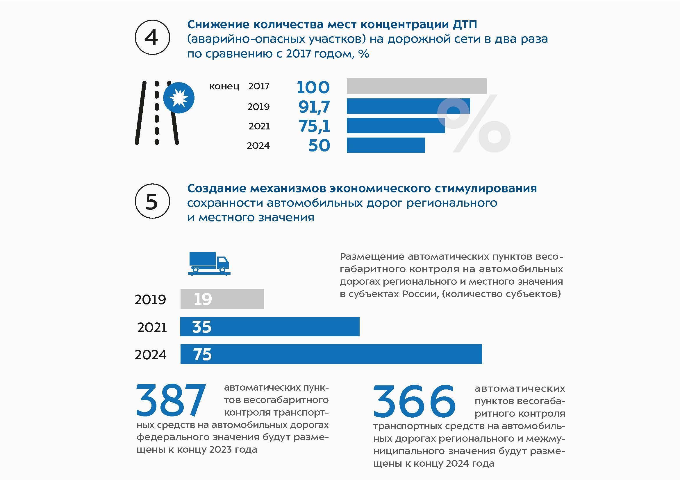 Поездка в болгарию на машине — 2021: советы и отзывы