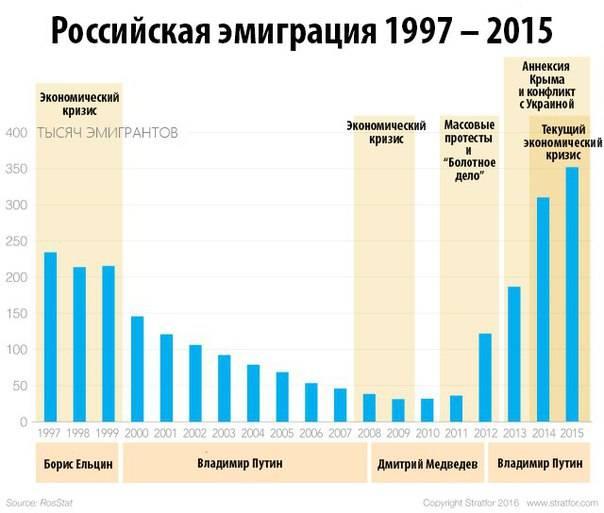 Иммиграция в европу: к чему привел кризис в казахстане?