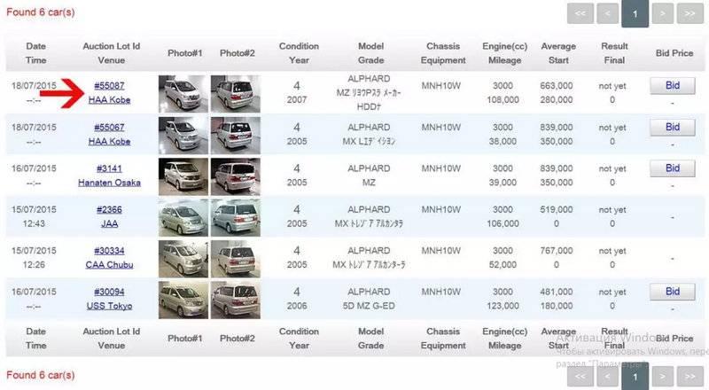 Японские автомобильные аукционы в 2021 году: покупка, рекомендации, пошлина