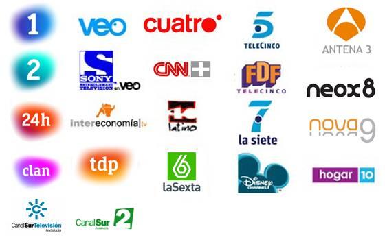 Испанские телеканалы