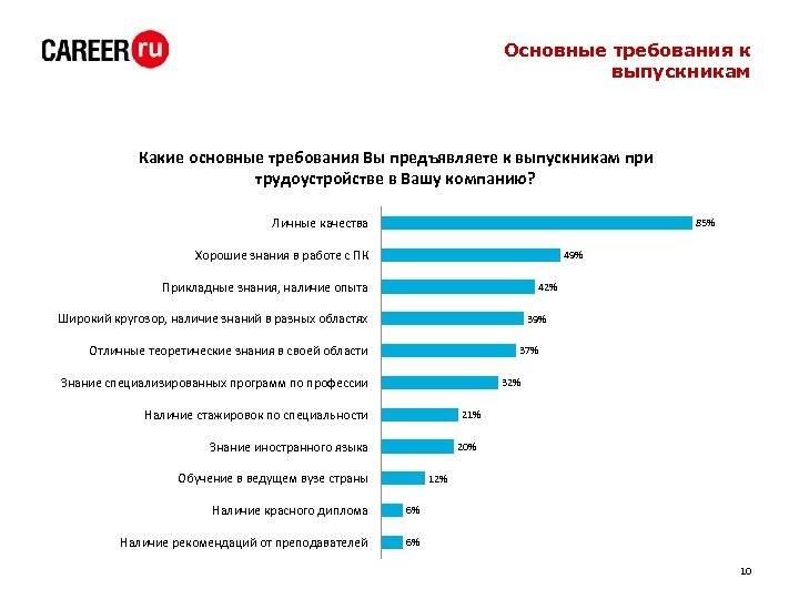 Работа в испании для русских, украинцев и белорусов в 2021 году