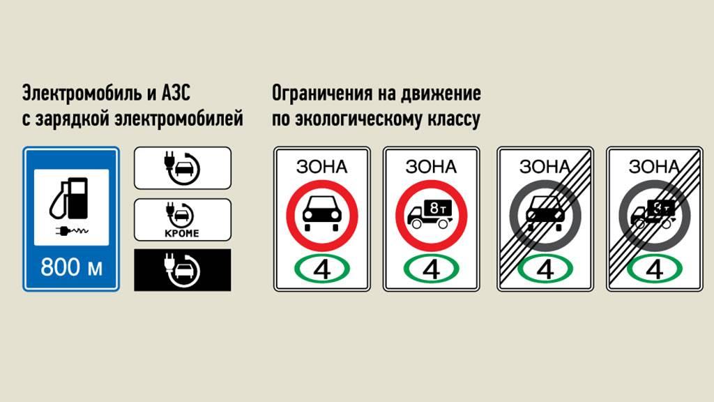 На машине в болгарию в 2020. дороги, стоимость бензина, парковки, пдд, штрафы